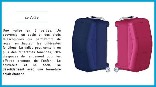 La valise idéale pour bébé de Canailles dream !